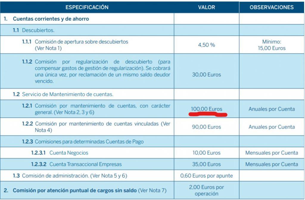 Comisiones de la Cuenta Corriente de BBVA