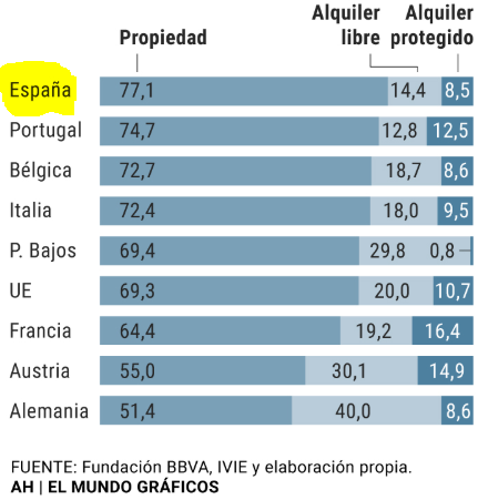 Mejores Hipotecas a Tipo Variable del mercado [Actualizado 2021]