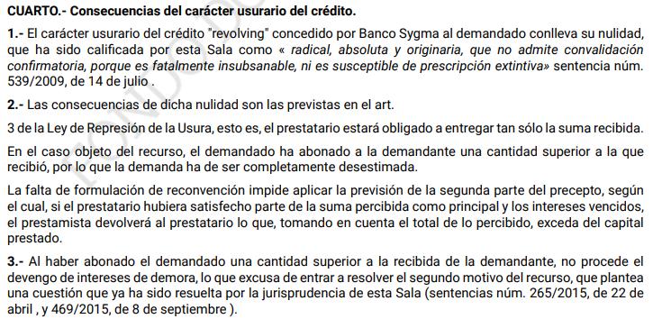 Sentencias del Tribunal Supremo ante del abuso de los Microcréditos