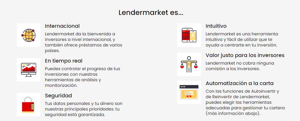 características generales lendermarket
