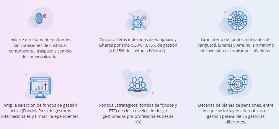 Mejores Fondos Indexados - TOP Fondos Indexados MÁS Rentables