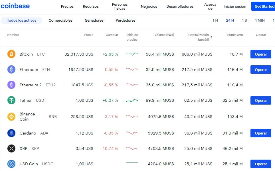 Activos disponibles en Coinbase