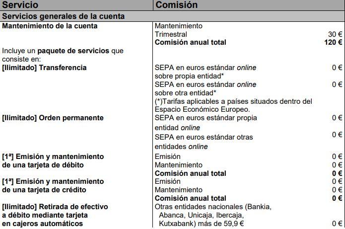 Comisiones de la Cuenta Expansión de Banco Sabadell