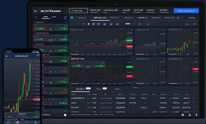 Plataforma para trading de divisas