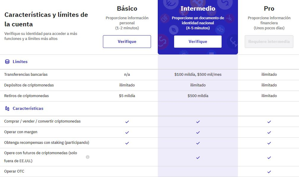 Características y límites de las cuentas de Kraken