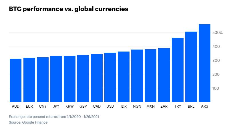 Mercado crypto Coinbase