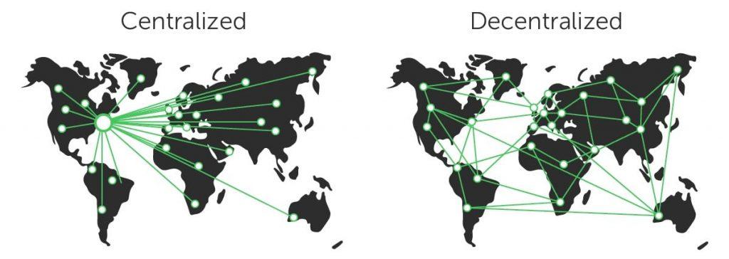 Redes centralizadas y descentralizadas
