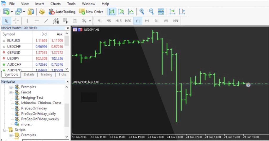 Plataforma de Naga Trader, exchange crypto