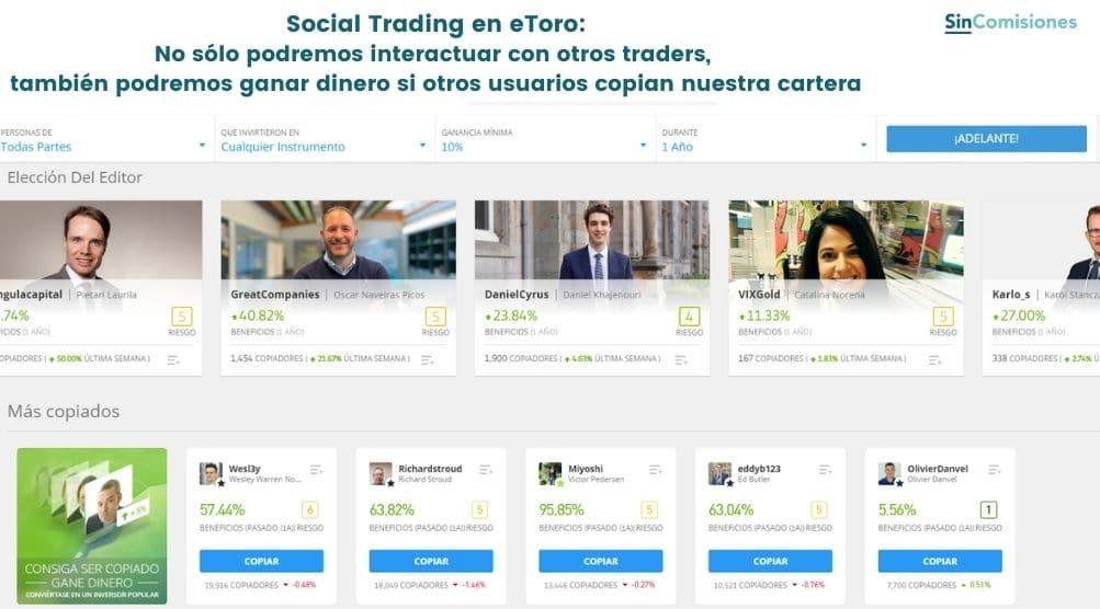 Social Trading en eToro